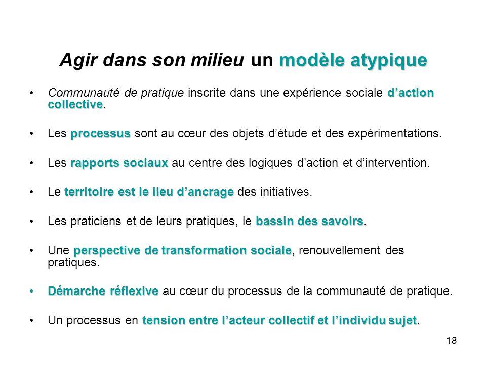 18 modèle atypique Agir dans son milieu un modèle atypique d'action collective.Communauté de pratique inscrite dans une expérience sociale d'action collective.
