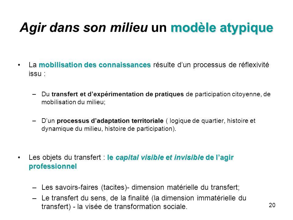20 modèle atypique Agir dans son milieu un modèle atypique mobilisation des connaissancesLa mobilisation des connaissances résulte d'un processus de r