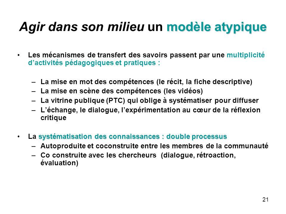 21 modèle atypique Agir dans son milieu un modèle atypique Les mécanismes de transfert des savoirs passent par une multiplicité d'activités pédagogiqu
