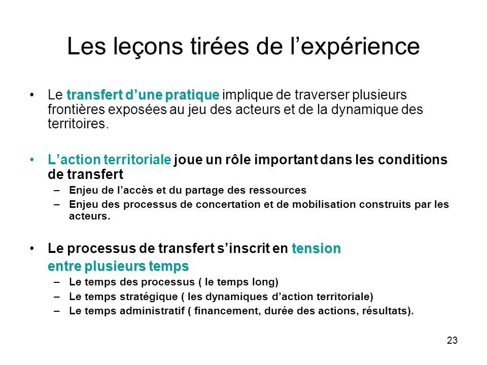 23 Les leçons tirées de l'expérience transfert d'une pratiqueLe transfert d'une pratique implique de traverser plusieurs frontières exposées au jeu des acteurs et de la dynamique des territoires.