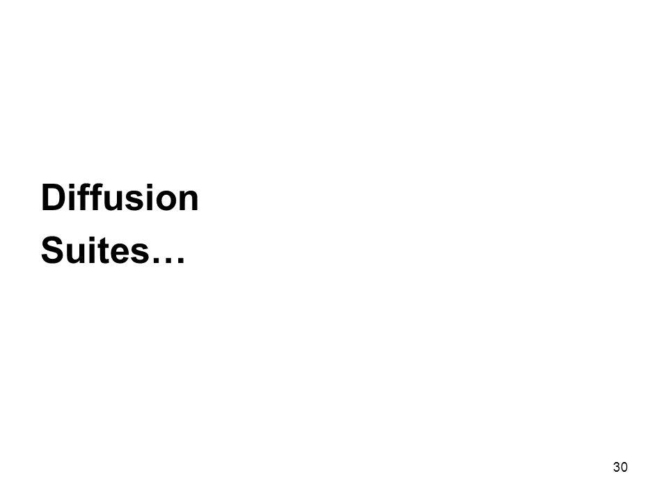 30 Diffusion Suites…