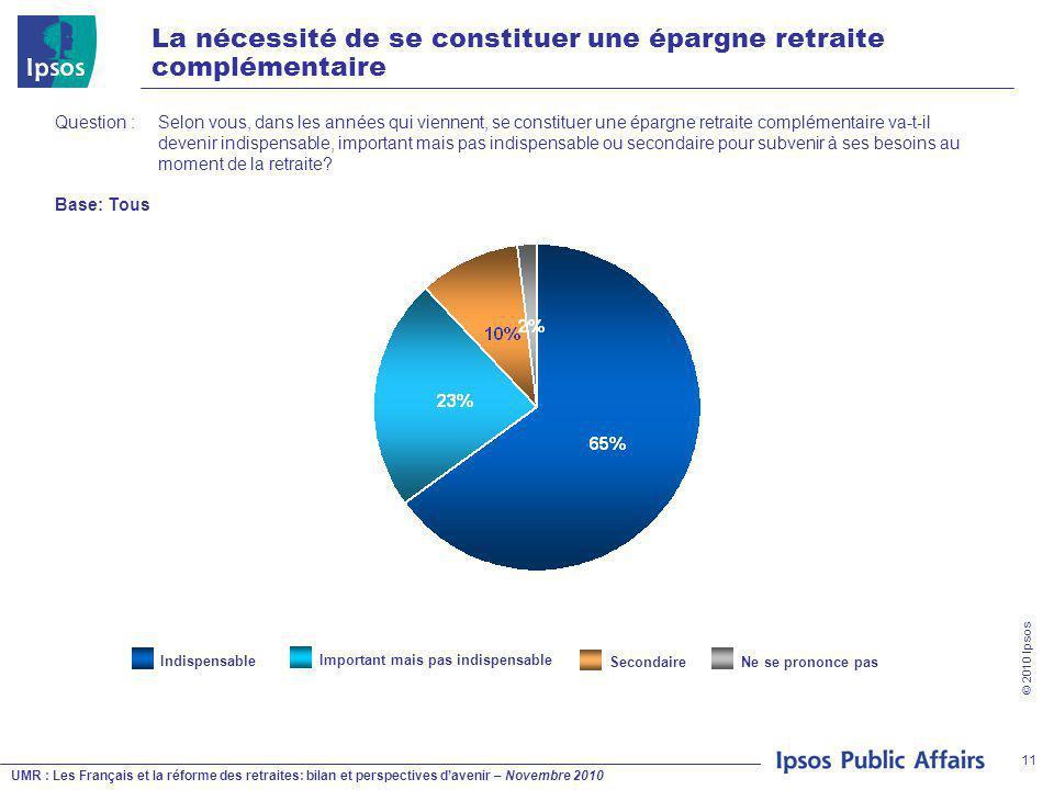 UMR : Les Français et la réforme des retraites: bilan et perspectives d'avenir – Novembre 2010 © 2010 Ipsos 11 La nécessité de se constituer une éparg