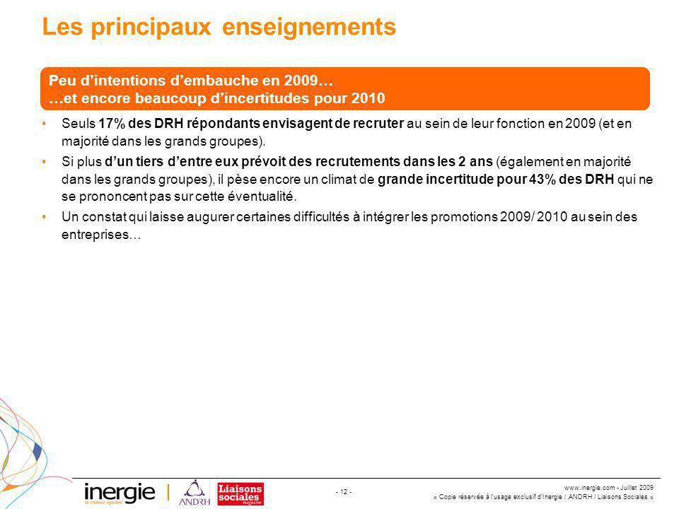 www.inergie.com - Juillet 2009 « Copie réservée à l'usage exclusif d'Inergie / ANDRH / Liaisons Sociales » - 12 - Les principaux enseignements Seuls 17% des DRH répondants envisagent de recruter au sein de leur fonction en 2009 (et en majorité dans les grands groupes).