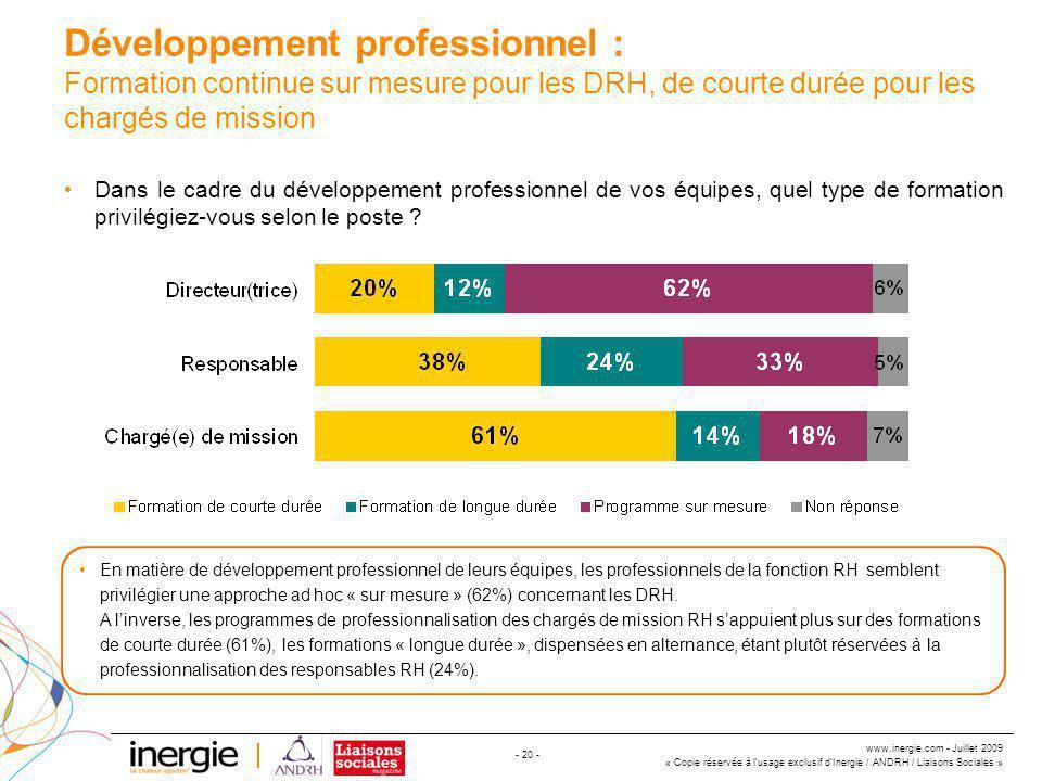 www.inergie.com - Juillet 2009 « Copie réservée à l'usage exclusif d'Inergie / ANDRH / Liaisons Sociales » - 20 - Dans le cadre du développement professionnel de vos équipes, quel type de formation privilégiez-vous selon le poste .