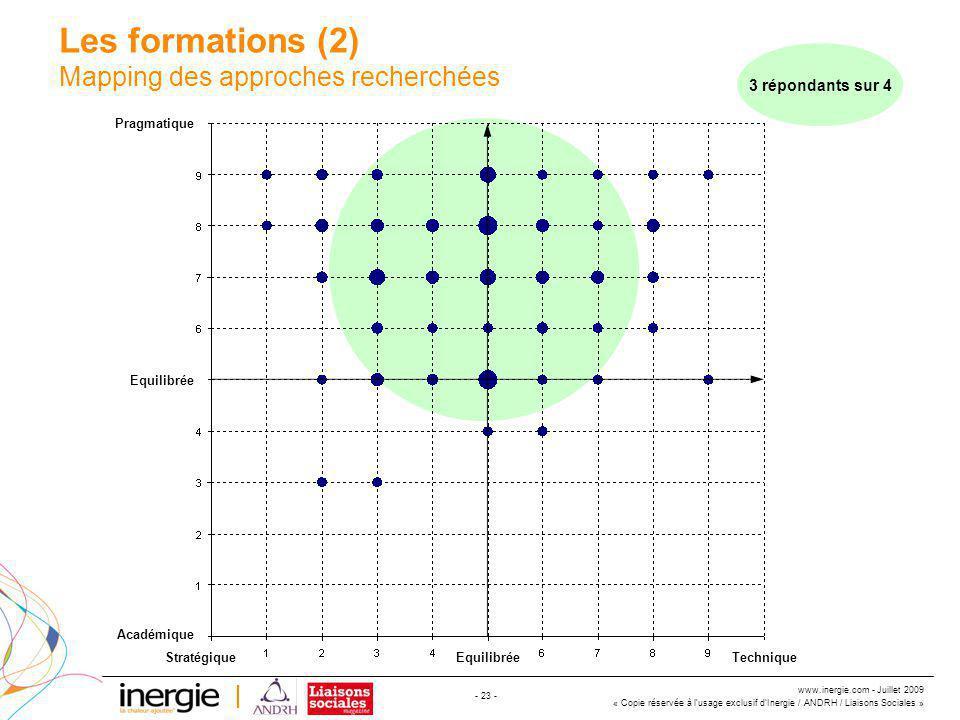 www.inergie.com - Juillet 2009 « Copie réservée à l'usage exclusif d'Inergie / ANDRH / Liaisons Sociales » - 23 - TechniqueStratégique Pragmatique Académique Equilibrée 3 répondants sur 4 Les formations (2) Mapping des approches recherchées