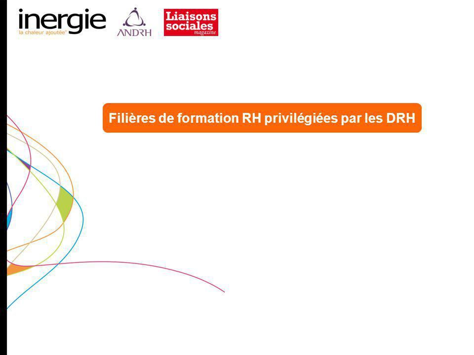 Filières de formation RH privilégiées par les DRH