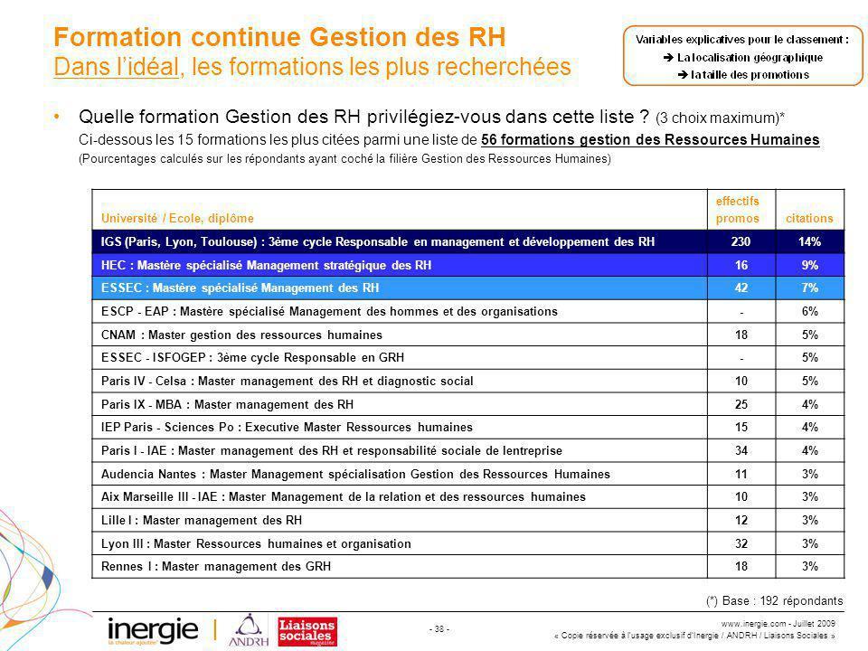 www.inergie.com - Juillet 2009 « Copie réservée à l'usage exclusif d'Inergie / ANDRH / Liaisons Sociales » - 38 - Quelle formation Gestion des RH privilégiez-vous dans cette liste .