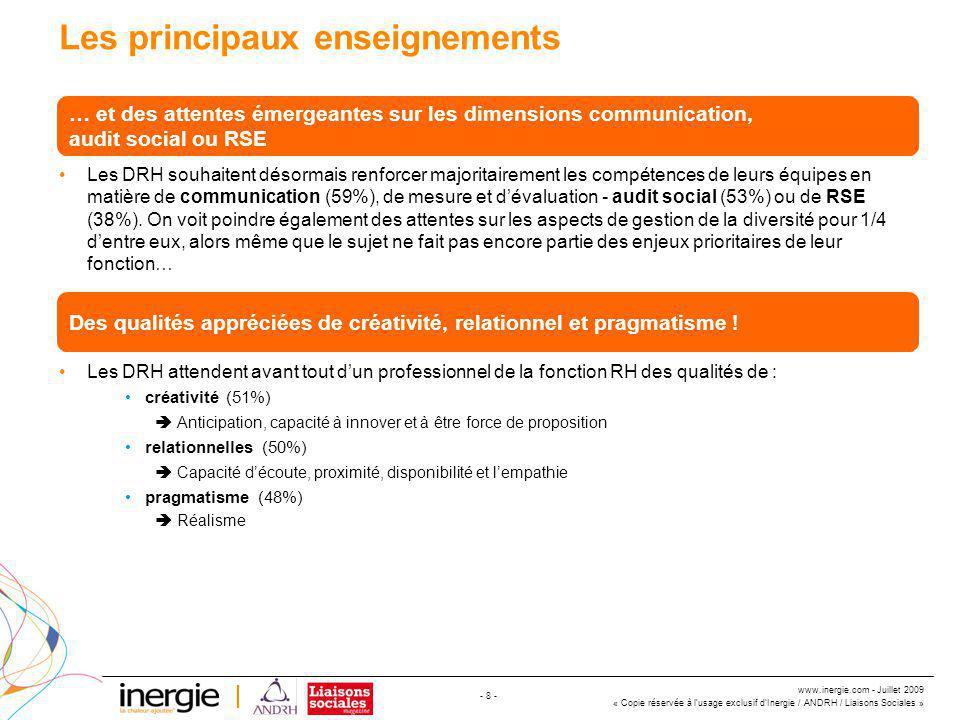 www.inergie.com - Juillet 2009 « Copie réservée à l'usage exclusif d'Inergie / ANDRH / Liaisons Sociales » - 19 - Pouvez-vous préciser la rémunération* envisageable pour un poste de … Poste de Directeur Ressources Humaines Moyenne : 33% à 75 000 Euros* et plus : Groupe de moins de 500 salariés : 15% (48% entre 30 K€ et 65 K€) Groupe de plus de 3 000 salariés : 54% (21% entre 30 K€ et 65 K€) Rémunération des DRH : des écarts significatifs liés à la taille de l'entreprise (*) Base : salaire annuel brut Variable discriminante  la taille du Groupe Si les rémunérations proposées restent relativement homogènes concernant les postes : de chargé de mission (34% de 25 à 30 K€/an ; 32% de 30 à 45 K€/an), 20% d'entre eux étant cependant recruté à moins de 20 K€ /an, ou de responsable RH (34% de 30 à 45 K€/an ; 36% de 45 à 65 K€/an), 10% d'entre eux étant cependant recrutés ) à moins de 30 K€/an, celles des DRH varient fortement, en fonction des entreprises et surtout de leur taille : (27% de 45 à 65 K€/an ; 20% de 65 à 75 K€/an ; 23% de 75 à 100 K€/an), 10% d'entre eux étant cependant recrutés à plus de 100 K€/an.