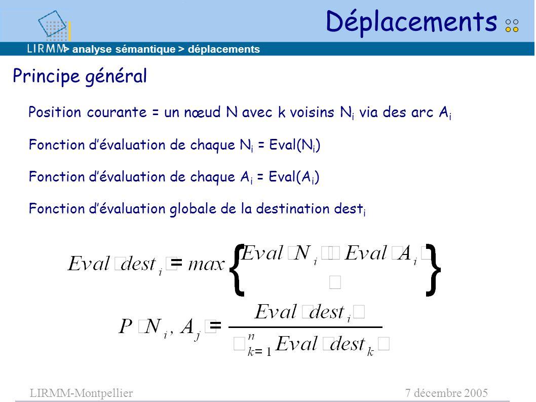 LIRMM-Montpellier7 décembre 2005 Principe général Position courante = un nœud N avec k voisins N i via des arc A i Fonction d'évaluation de chaque N i = Eval(N i ) Fonction d'évaluation de chaque A i = Eval(A i ) Fonction d'évaluation globale de la destination dest i > analyse sémantique > déplacements Déplacements