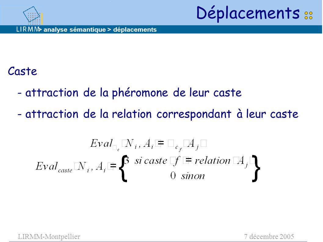 LIRMM-Montpellier7 décembre 2005 Caste - attraction de la phéromone de leur caste - attraction de la relation correspondant à leur caste > analyse sémantique > déplacements Déplacements