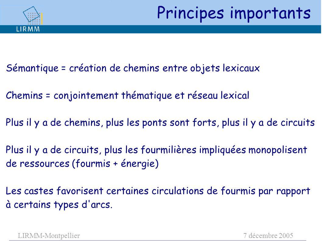 LIRMM-Montpellier7 décembre 2005 Sémantique = création de chemins entre objets lexicaux Chemins = conjointement thématique et réseau lexical Plus il y