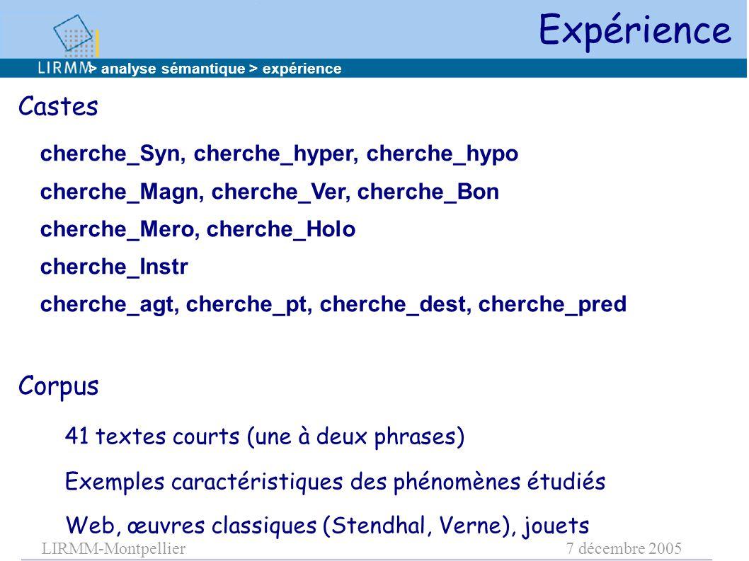 LIRMM-Montpellier7 décembre 2005 Expérience Castes cherche_Syn, cherche_hyper, cherche_hypo cherche_Magn, cherche_Ver, cherche_Bon cherche_Mero, cherc