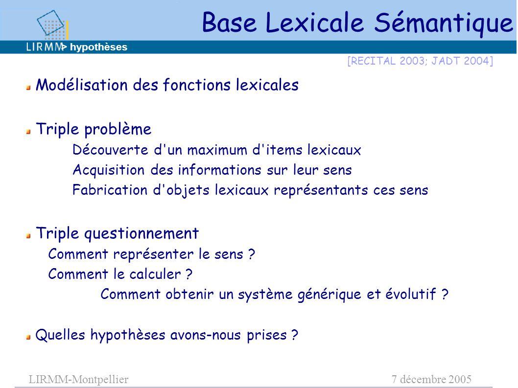 LIRMM-Montpellier7 décembre 2005 Base Lexicale Sémantique Modélisation des fonctions lexicales Triple problème Découverte d'un maximum d'items lexicau