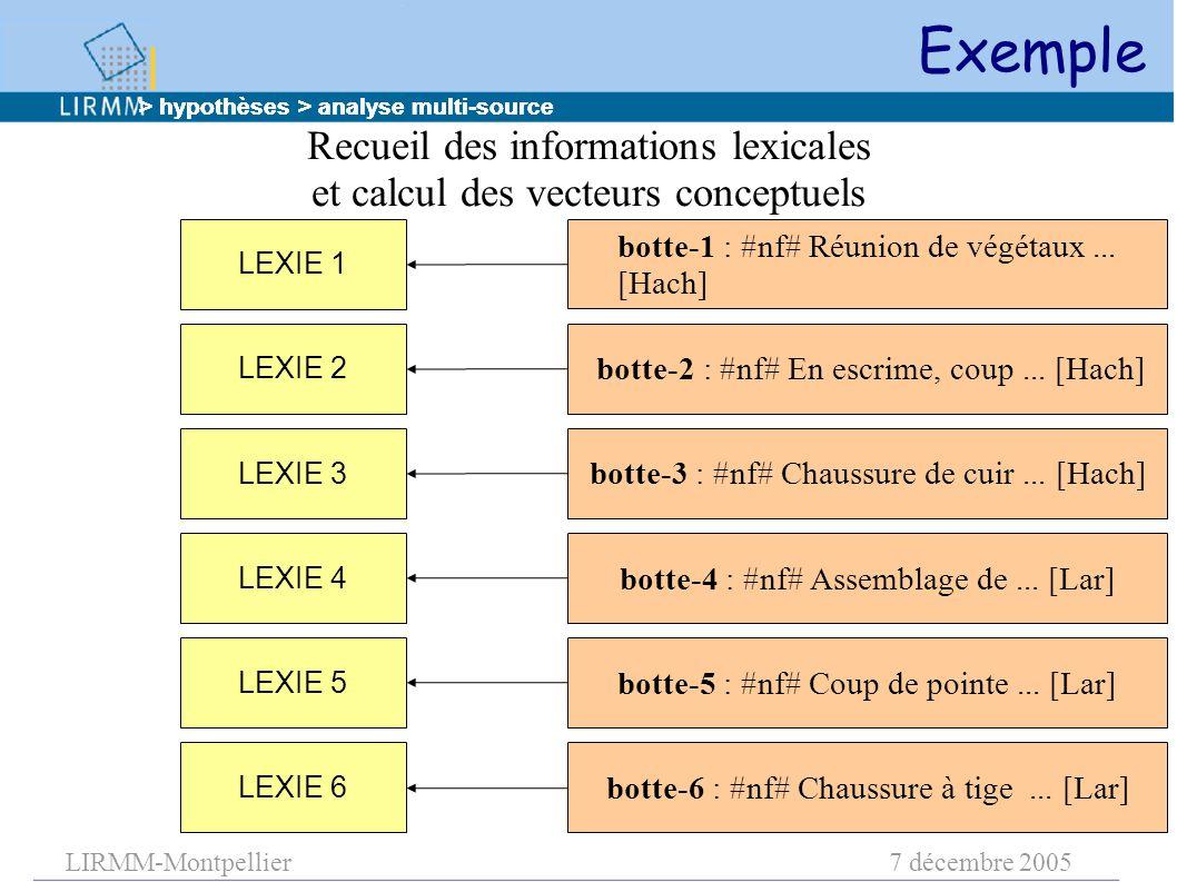 LIRMM-Montpellier7 décembre 2005 botte-1 : #nf# Réunion de végétaux... [Hach] botte-2 : #nf# En escrime, coup... [Hach] botte-3 : #nf# Chaussure de cu