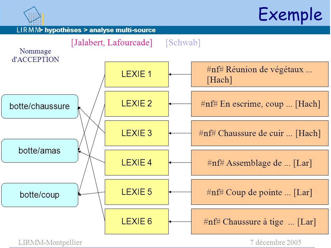 LIRMM-Montpellier7 décembre 2005 #nf# Réunion de végétaux... [Hach] #nf# En escrime, coup... [Hach] #nf# Chaussure de cuir... [Hach] #nf# Coup de poin
