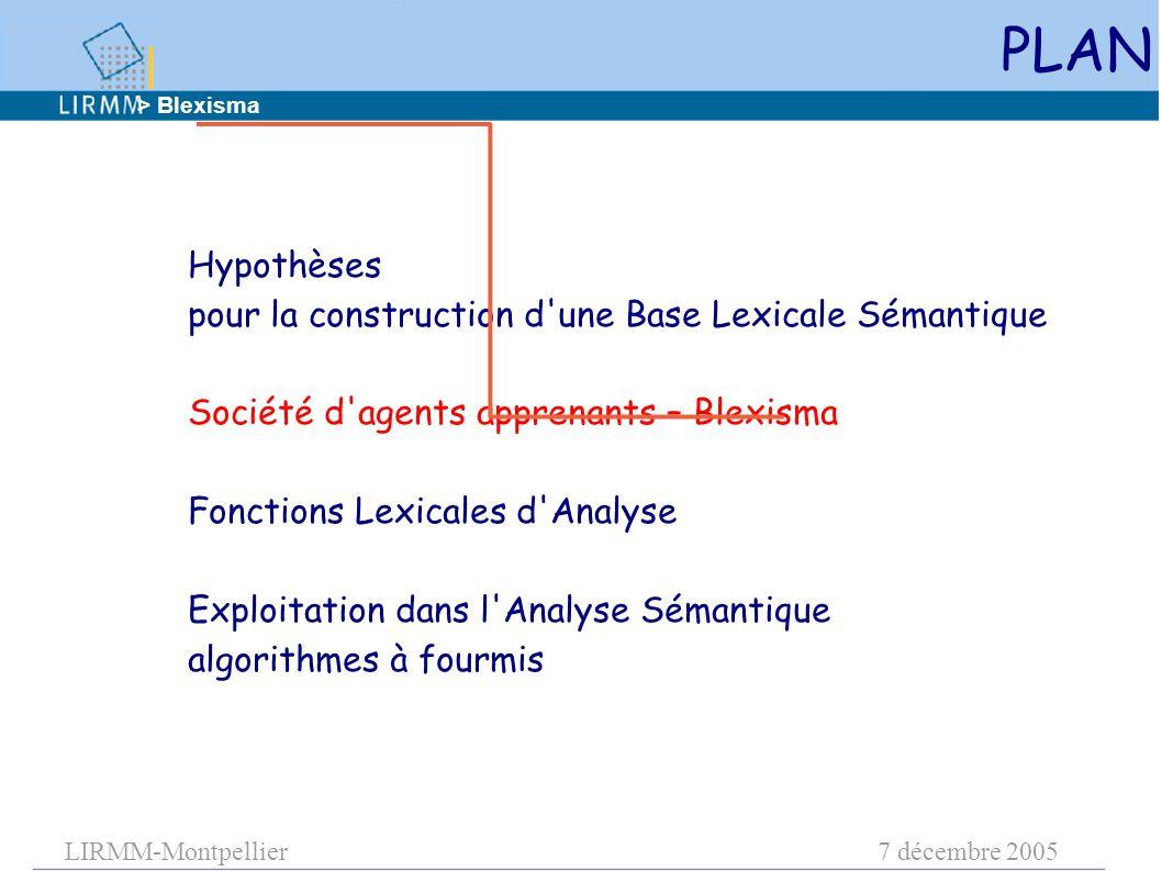 LIRMM-Montpellier7 décembre 2005 > Blexisma Hypothèses pour la construction d une Base Lexicale Sémantique Société d agents apprenants – Blexisma Fonctions Lexicales d Analyse Exploitation dans l Analyse Sémantique algorithmes à fourmis PLAN