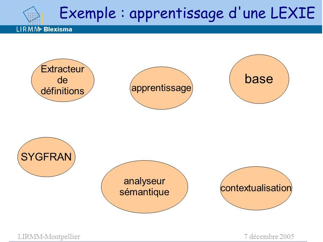 LIRMM-Montpellier7 décembre 2005 apprentissage base contextualisation analyseur sémantique Extracteur de définitions > Blexisma SYGFRAN Exemple : apprentissage d une LEXIE
