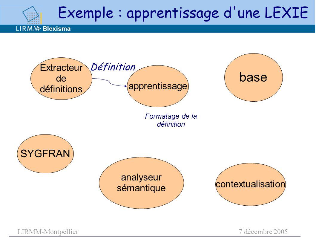 LIRMM-Montpellier7 décembre 2005 apprentissage base contextualisation analyseur sémantique Extracteur de définitions Formatage de la définition > Blexisma SYGFRAN Exemple : apprentissage d une LEXIE Définition