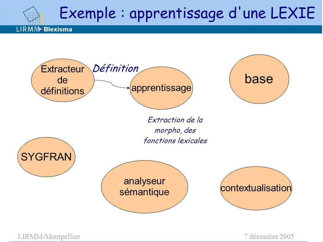 LIRMM-Montpellier7 décembre 2005 apprentissage base contextualisation analyseur sémantique Extracteur de définitions Extraction de la morpho, des fonctions lexicales > Blexisma SYGFRAN Exemple : apprentissage d une LEXIE Définition