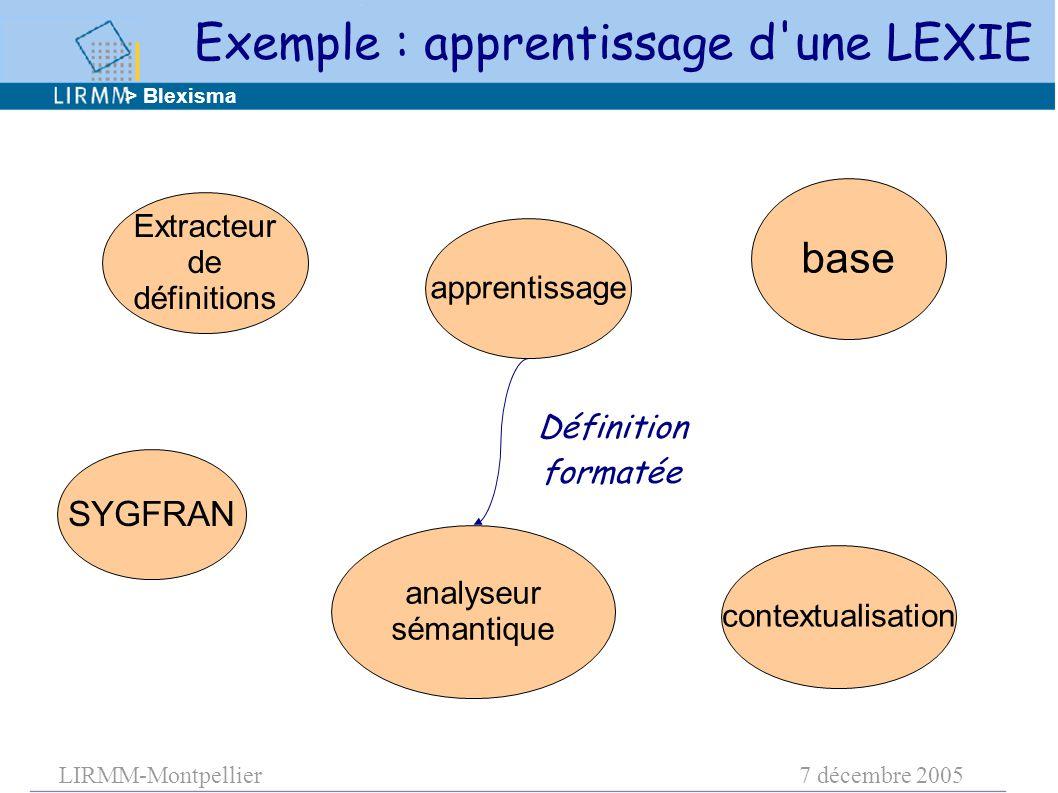 LIRMM-Montpellier7 décembre 2005 apprentissage base contextualisation analyseur sémantique Extracteur de définitions Définition formatée > Blexisma SYGFRAN Exemple : apprentissage d une LEXIE