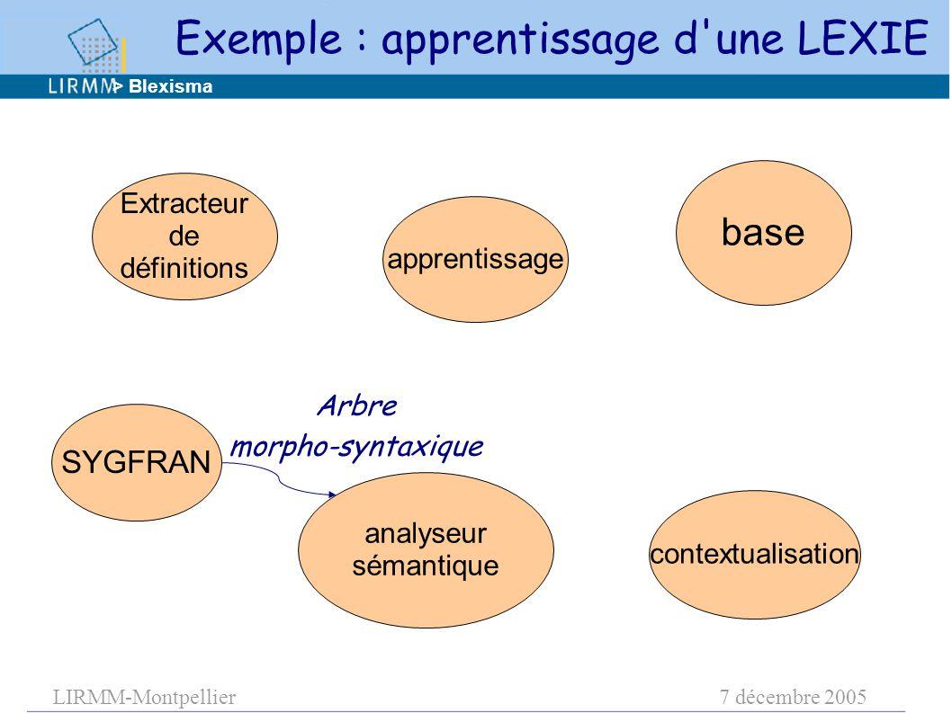 LIRMM-Montpellier7 décembre 2005 apprentissage base contextualisation analyseur sémantique Extracteur de définitions Arbre morpho-syntaxique > Blexisma SYGFRAN Exemple : apprentissage d une LEXIE