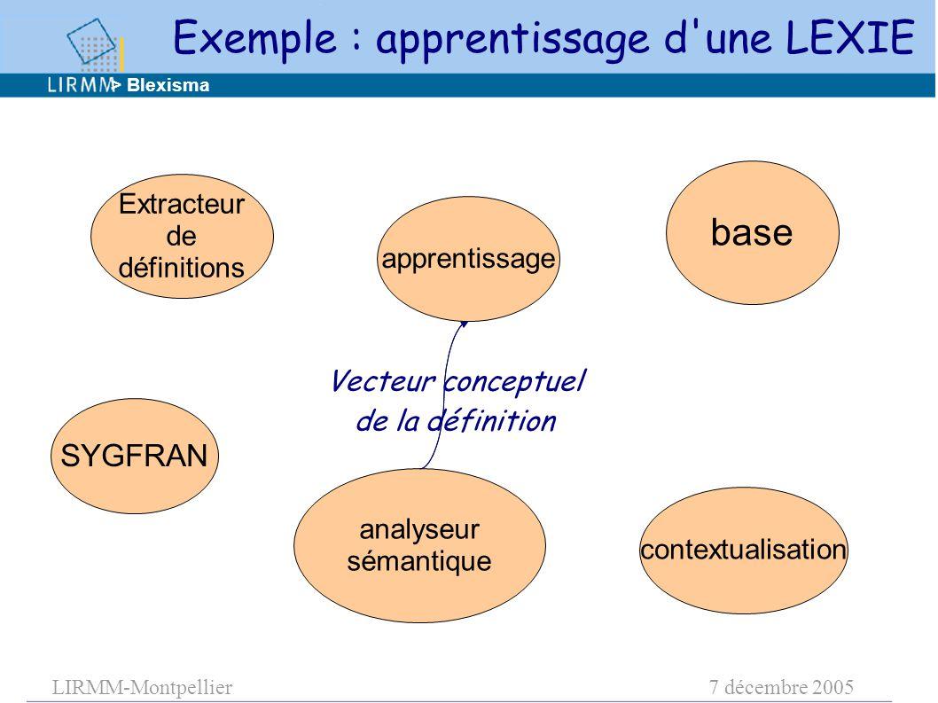 LIRMM-Montpellier7 décembre 2005 apprentissage base contextualisation analyseur sémantique Extracteur de définitions Vecteur conceptuel de la définition > Blexisma SYGFRAN Exemple : apprentissage d une LEXIE
