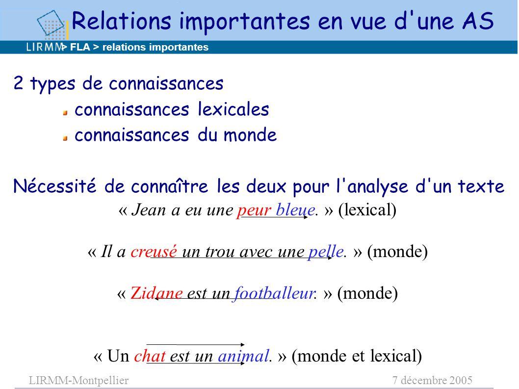 LIRMM-Montpellier7 décembre 2005 Relations importantes en vue d'une AS > FLA > relations importantes 2 types de connaissances connaissances lexicales