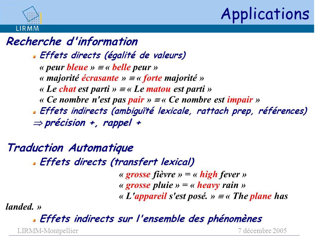 LIRMM-Montpellier7 décembre 2005 Applications Recherche d'information Effets directs (égalité de valeurs) « peur bleue »  « belle peur » « majorité é