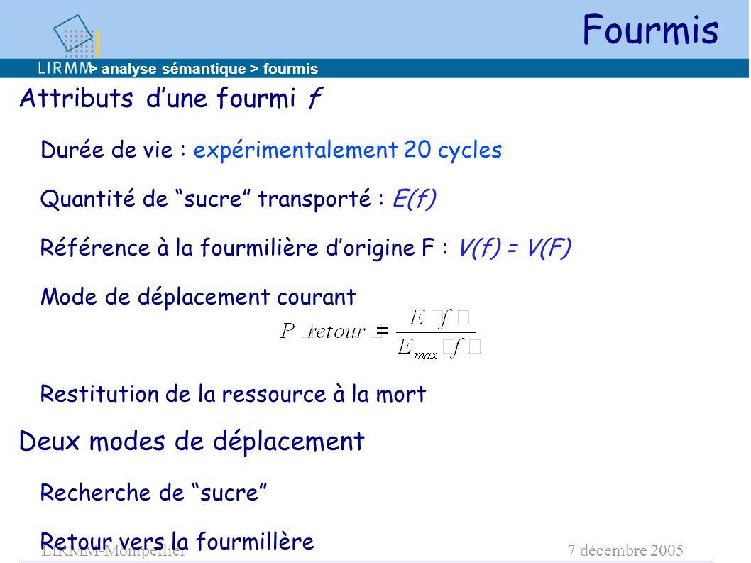 """LIRMM-Montpellier7 décembre 2005 Fourmis Attributs d'une fourmi f Durée de vie : expérimentalement 20 cycles Quantité de """"sucre"""" transporté : E(f) Réf"""