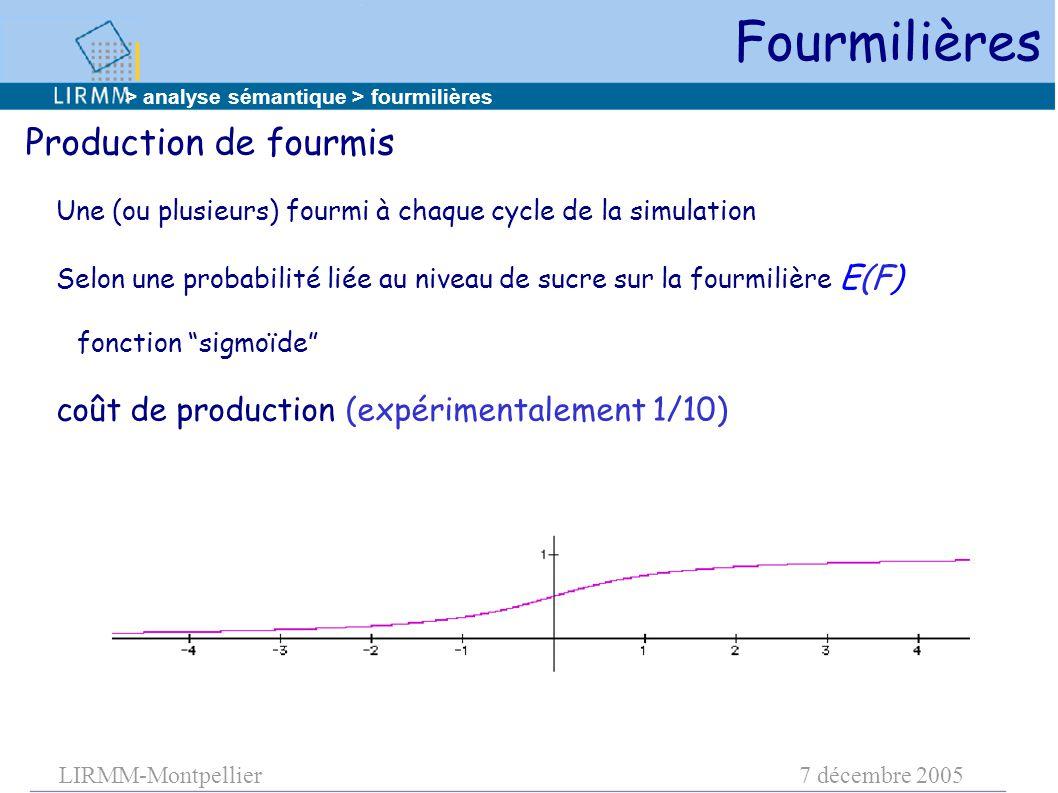LIRMM-Montpellier7 décembre 2005 Fourmilières Production de fourmis Une (ou plusieurs) fourmi à chaque cycle de la simulation Selon une probabilité liée au niveau de sucre sur la fourmilière E(F) fonction sigmoïde coût de production (expérimentalement 1/10) > analyse sémantique > fourmilières
