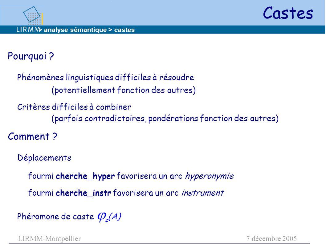 LIRMM-Montpellier7 décembre 2005 Castes Pourquoi ? Phénomènes linguistiques difficiles à résoudre (potentiellement fonction des autres) Critères diffi