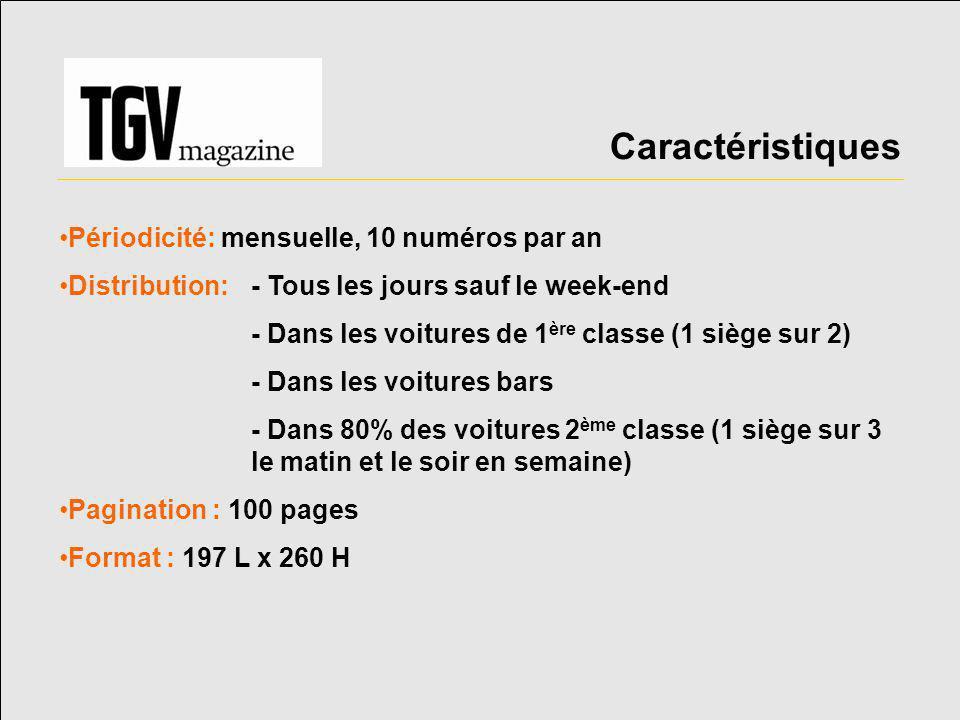 Trafic annuel TGV: 86 millions de voyageurs (SNCF) Diffusion: 288 000 exemplaires OJD Audience: 1.245.000 lecteurs / numéro (AEPM sept 10) Durée de lecture : 28 minutes Taux de circulation : 5,4 Chiffres clés