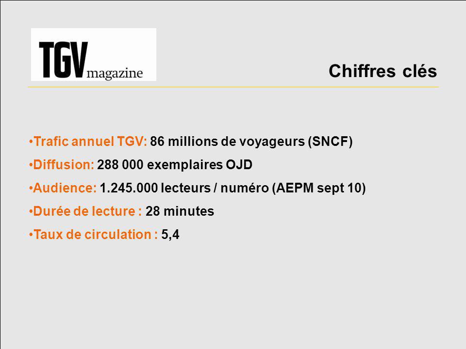 Trafic annuel TGV: 86 millions de voyageurs (SNCF) Diffusion: 288 000 exemplaires OJD Audience: 1.245.000 lecteurs / numéro (AEPM sept 10) Durée de le
