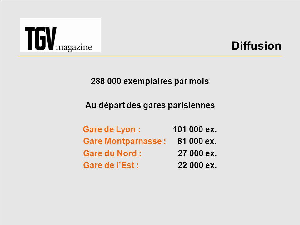 Diffusion 288 000 exemplaires par mois Au départ des gares parisiennes Gare de Lyon : 101 000 ex. Gare Montparnasse : 81 000 ex. Gare du Nord : 27 000