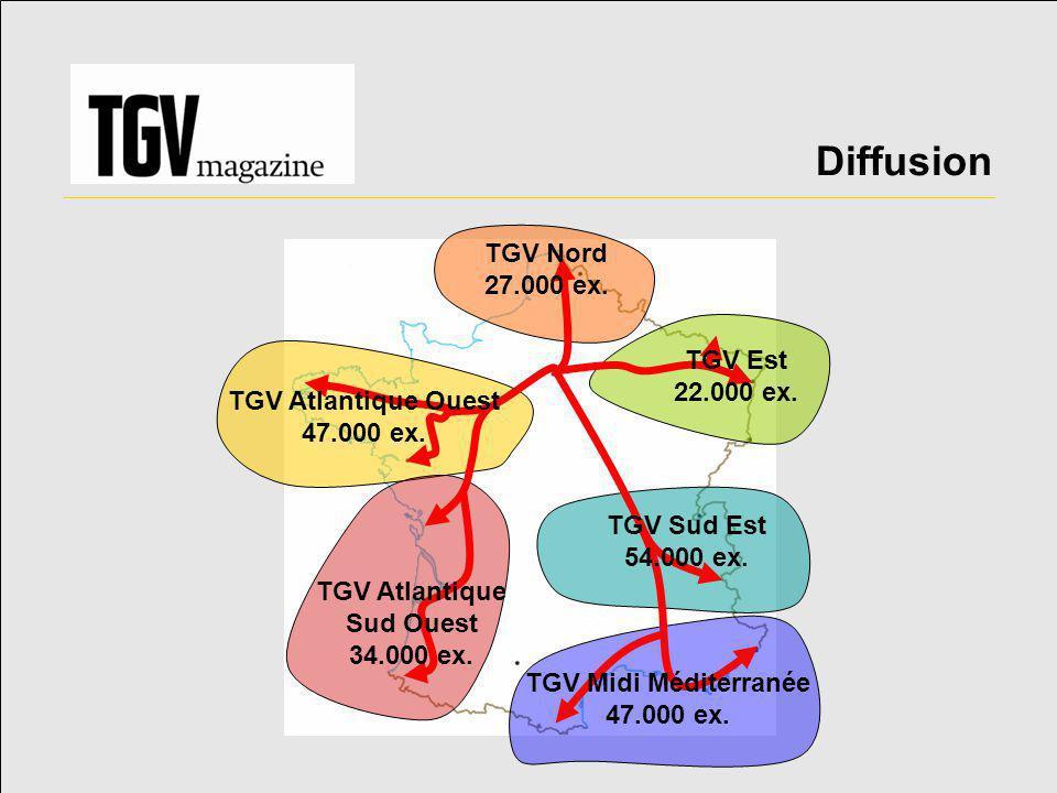 Diffusion TGV Atlantique Sud Ouest 34.000 ex. TGV Atlantique Ouest 47.000 ex. TGV Sud Est 54.000 ex. TGV Nord 27.000 ex. TGV Est 22.000 ex. TGV Midi M