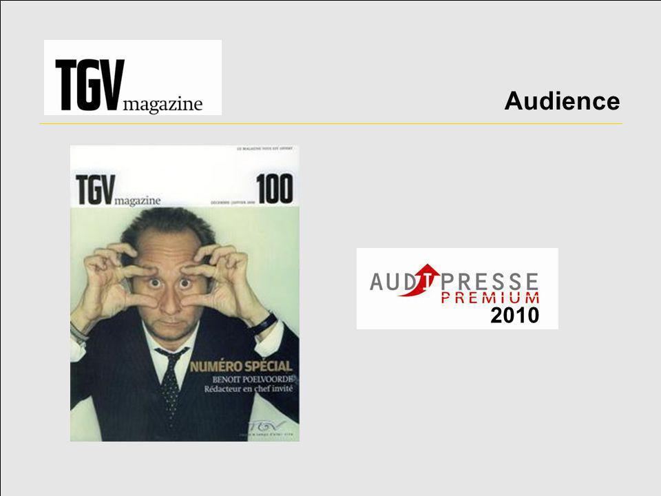 Comparatif Audiences Source 2010 Cible Activ: Dirigeants, Cadres, Professions Libérales… Cible Easy: Les 8% des foyers gagnant plus de 60 000 € par an.