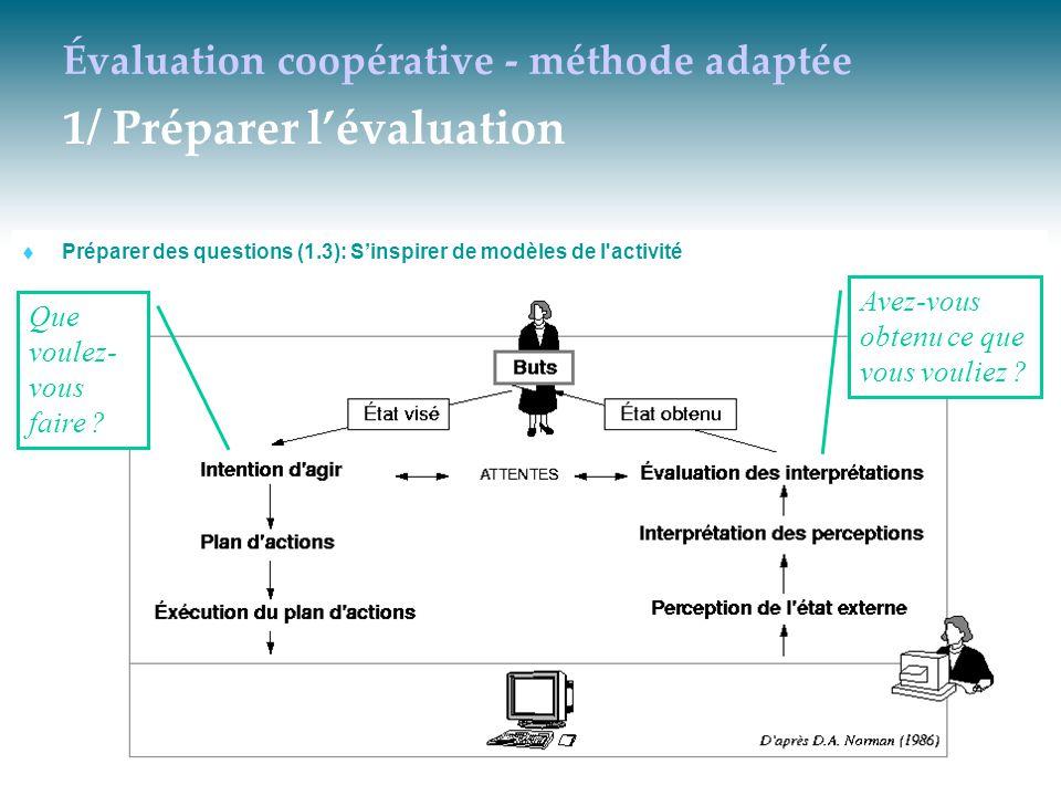 Évaluation coopérative - méthode adaptée 1/ Préparer l'évaluation  Préparer des questions (1.3): S'inspirer de modèles de l'activité Que voulez- vous