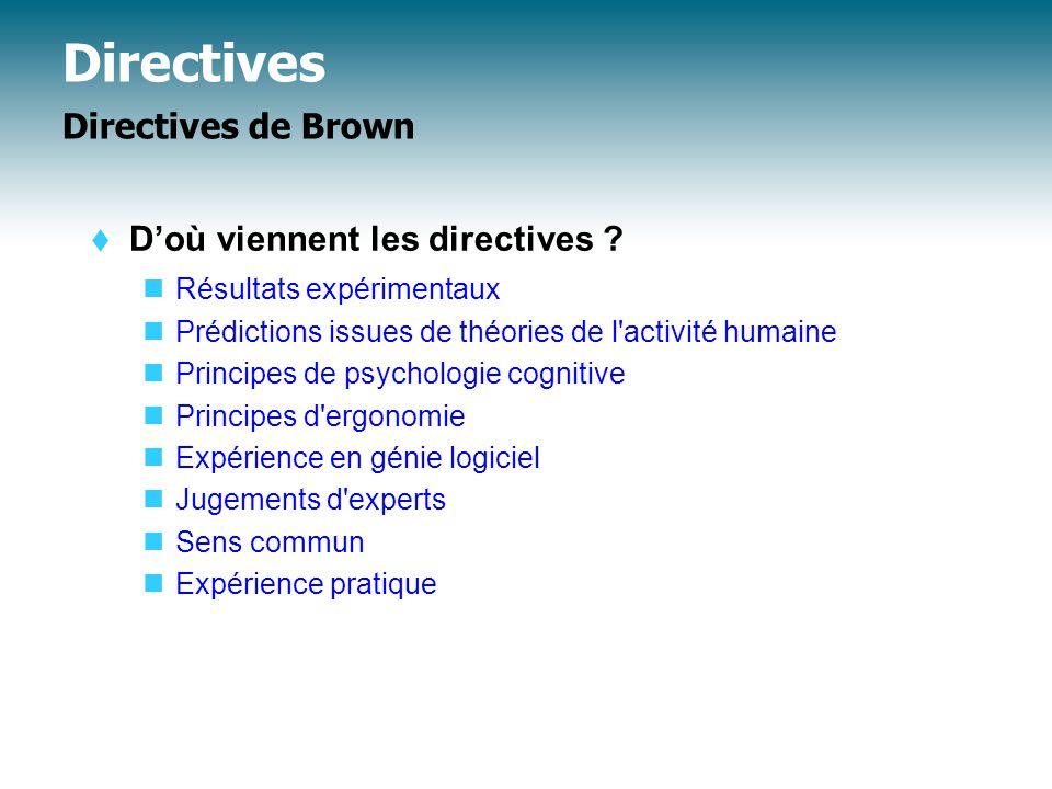 Directives Directives de Brown  D'où viennent les directives .