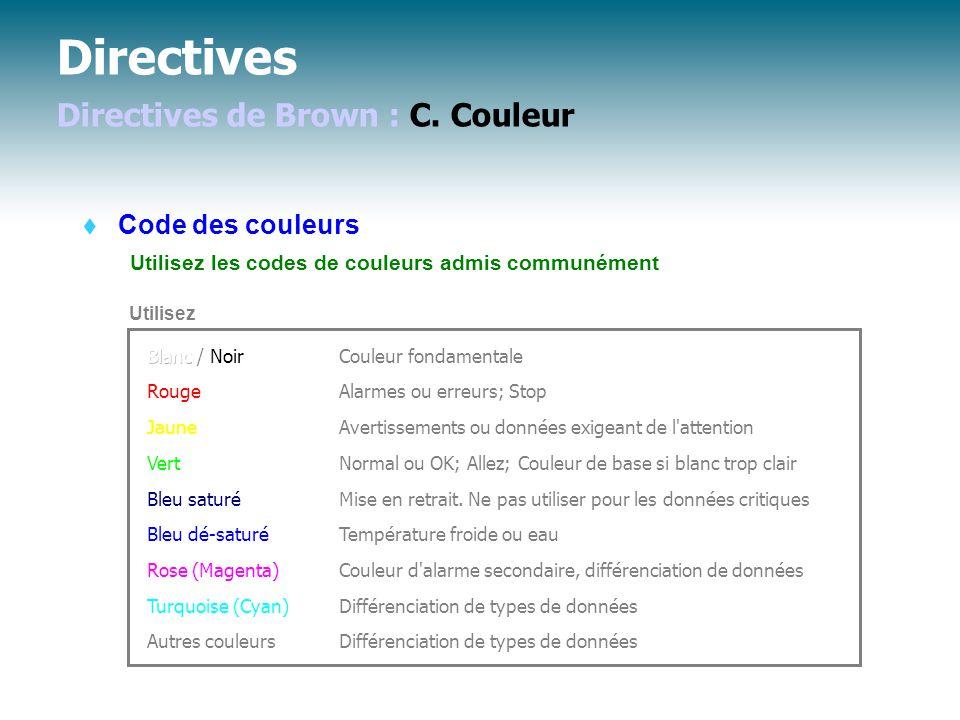 Directives Directives de Brown : C.