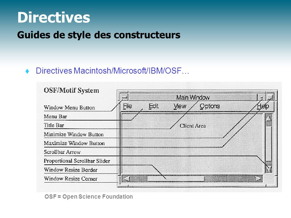 Directives Guides de style des constructeurs  Directives Macintosh/Microsoft/IBM/OSF… OSF = Open Science Foundation