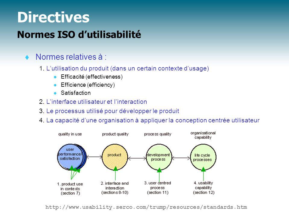 Directives Normes ISO d'utilisabilité  Normes relatives à : 1.