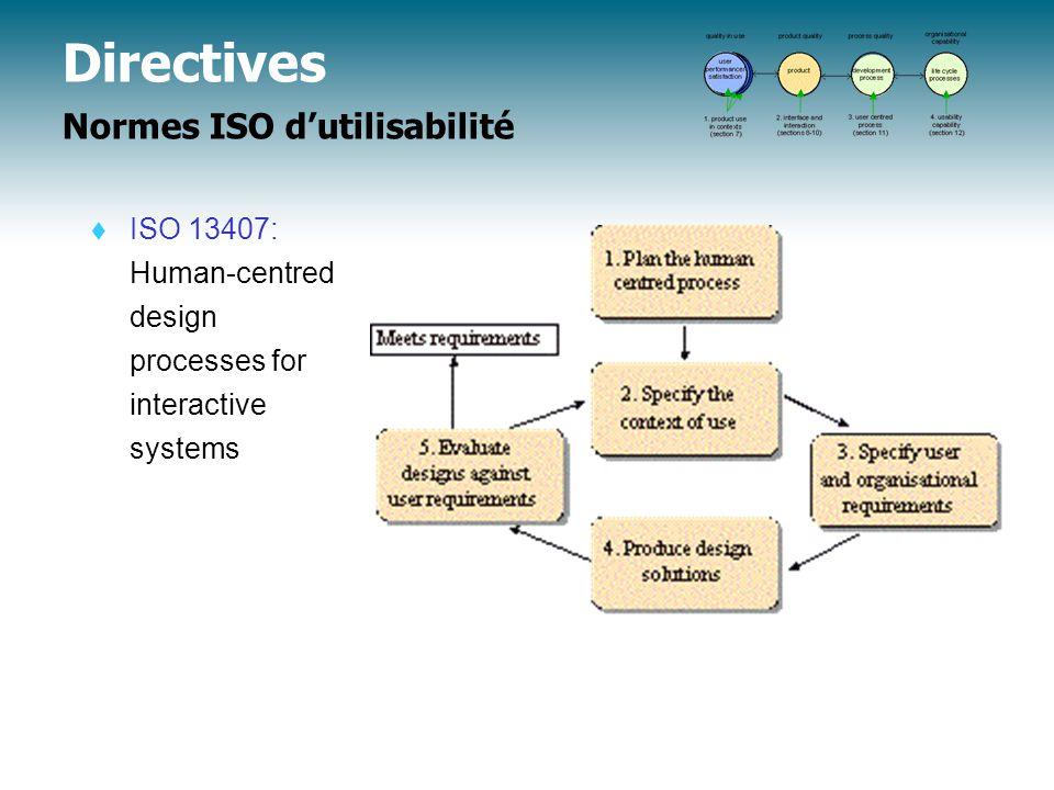 Directives Critères ergonomiques de Bastien et Scapin  Guidage  Charge de travail  Contrôle explicite  Adaptabilité  Gestion des erreurs  Homogénéité/Cohérence  Signifiance des Codes et Dénominations  Compatibilité http://www.inria.fr/RRRT/RT-0156.html www.webmaestro.gouv.qc.ca/ress/ Webeduc/2000nov/criteres.pdf http://www.ergoweb.ca/criteres.html