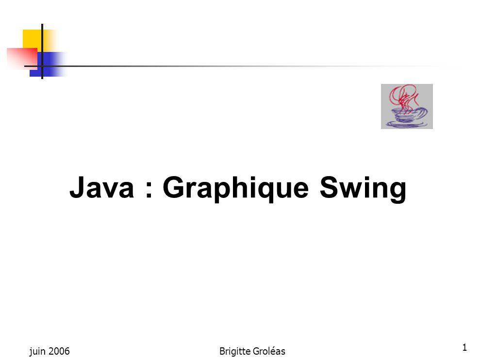 juin 2006Brigitte Groléas 1 Java : Graphique Swing