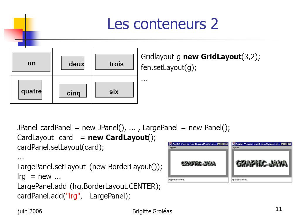 juin 2006Brigitte Groléas 11 Les conteneurs 2 un deux quatre cinq trois six Gridlayout g new GridLayout(3,2); fen.setLayout(g);... JPanel cardPanel =