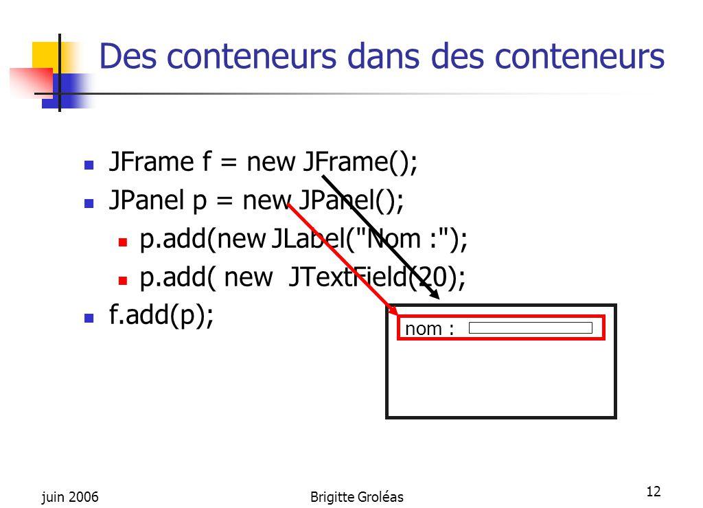 juin 2006Brigitte Groléas 12 Des conteneurs dans des conteneurs JFrame f = new JFrame(); JPanel p = new JPanel(); p.add(new JLabel(