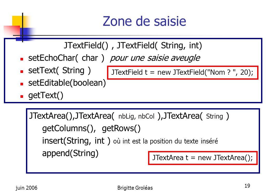 juin 2006Brigitte Groléas 19 Zone de saisie JTextField(), JTextField( String, int) setEchoChar( char ) pour une saisie aveugle setText( String ) setEd
