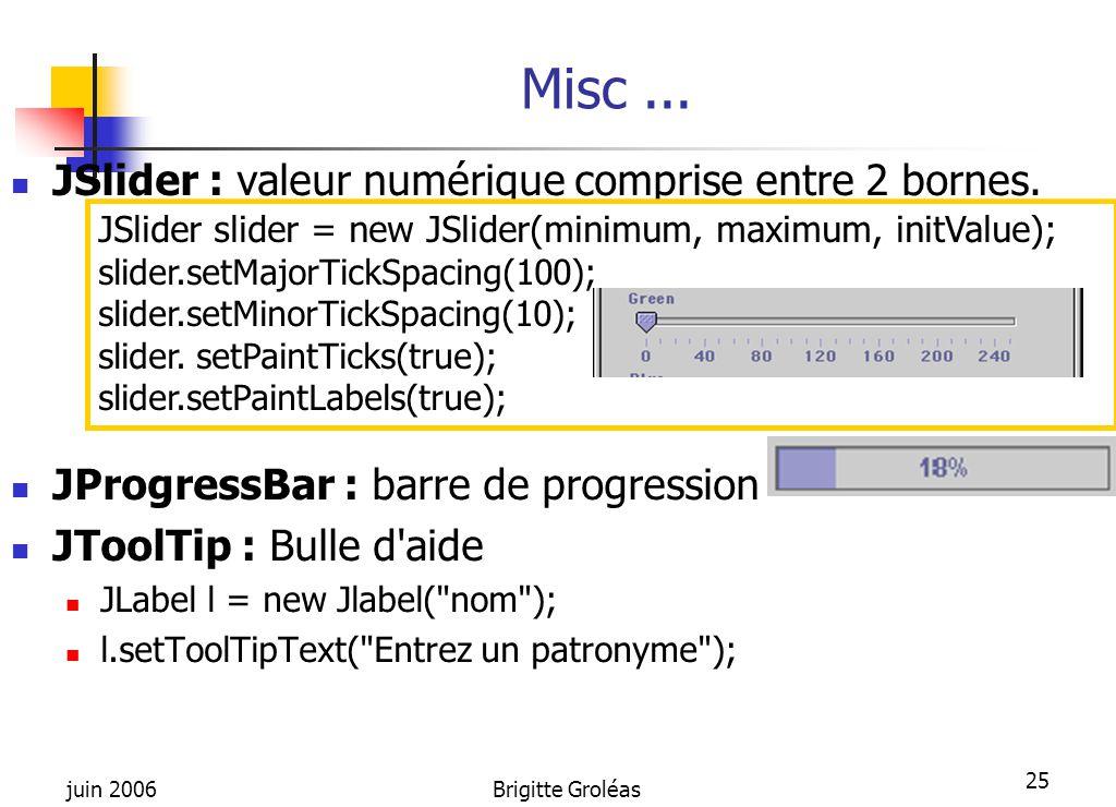 juin 2006Brigitte Groléas 25 Misc... JSlider : valeur numérique comprise entre 2 bornes. JProgressBar : barre de progression JToolTip : Bulle d'aide J