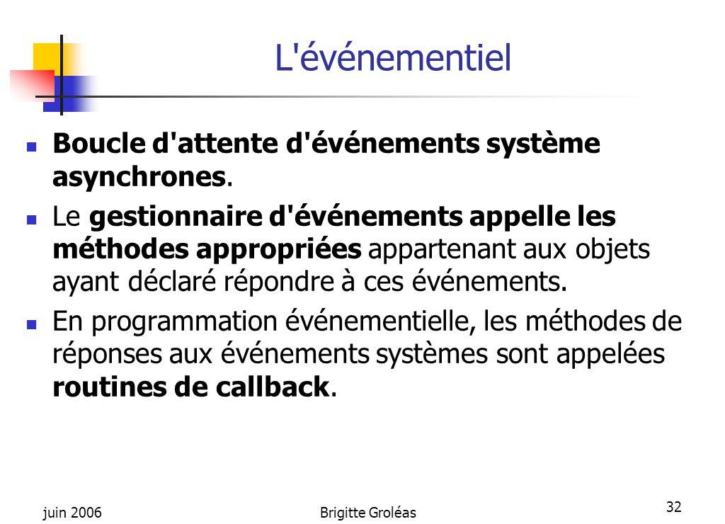 juin 2006Brigitte Groléas 32 L'événementiel Boucle d'attente d'événements système asynchrones. Le gestionnaire d'événements appelle les méthodes appro