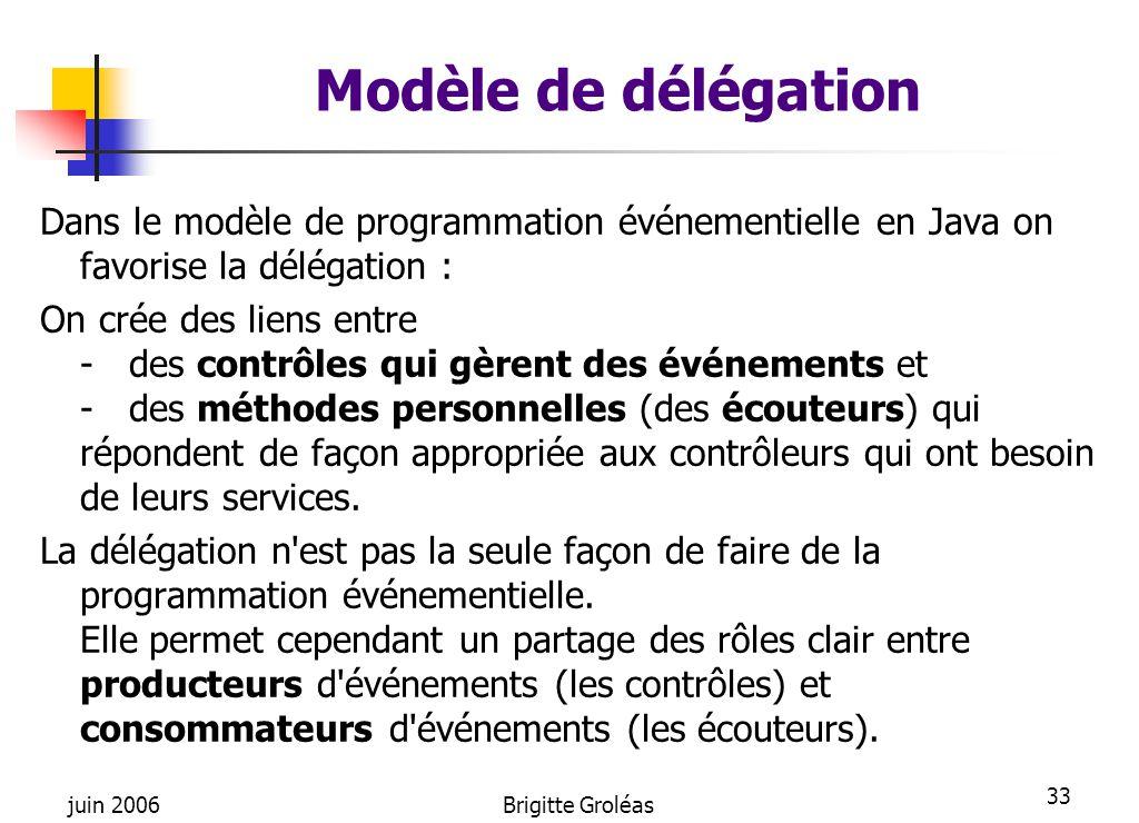 juin 2006Brigitte Groléas 33 Modèle de délégation Dans le modèle de programmation événementielle en Java on favorise la délégation : On crée des liens