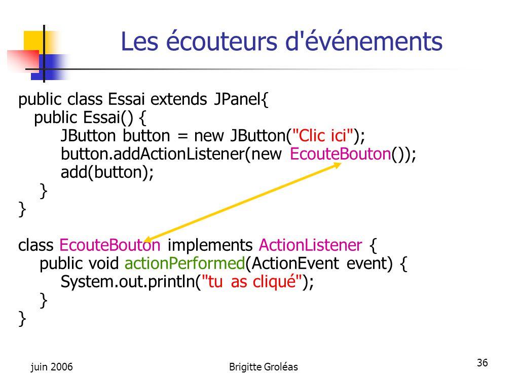 juin 2006Brigitte Groléas 36 Les écouteurs d'événements public class Essai extends JPanel{ public Essai() { JButton button = new JButton(